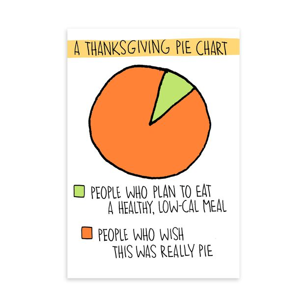 Pie Chart Funny Thanksgiving Card